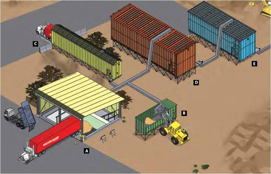 estacao-de-transferencia Pisos móveis para estações de transferência e centrais de biomassa